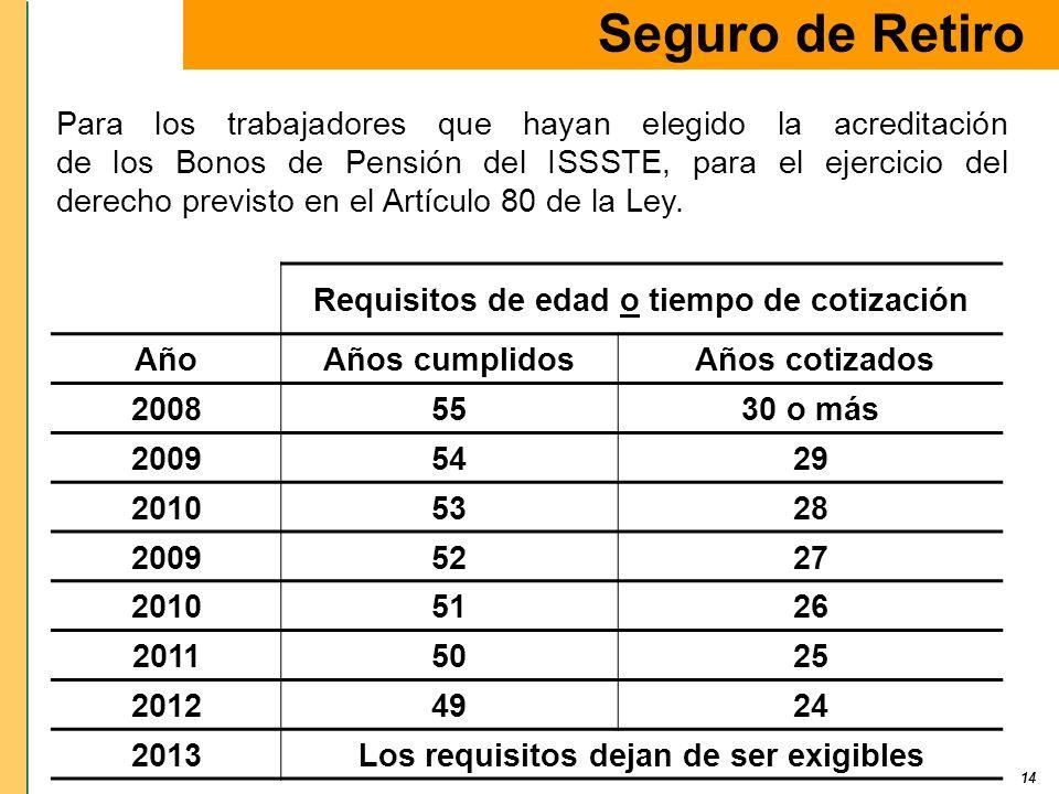 14 Seguro de Retiro Para los trabajadores que hayan elegido la acreditación de los Bonos de Pensión del ISSSTE, para el ejercicio del derecho previsto