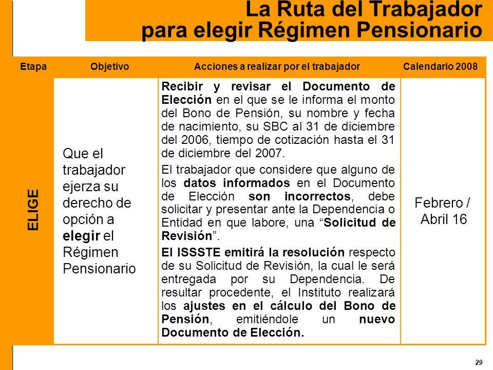 29 La Ruta del Trabajador para elegir Régimen Pensionario Etapa Que el trabajador ejerza su derecho de opción a elegir el Régimen Pensionario Objetivo