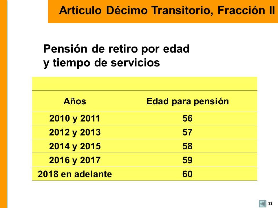 33 AñosEdad para pensión 2010 y 201156 2012 y 201357 2014 y 201558 2016 y 201759 2018 en adelante60 Artículo Décimo Transitorio, Fracción II Pensión d