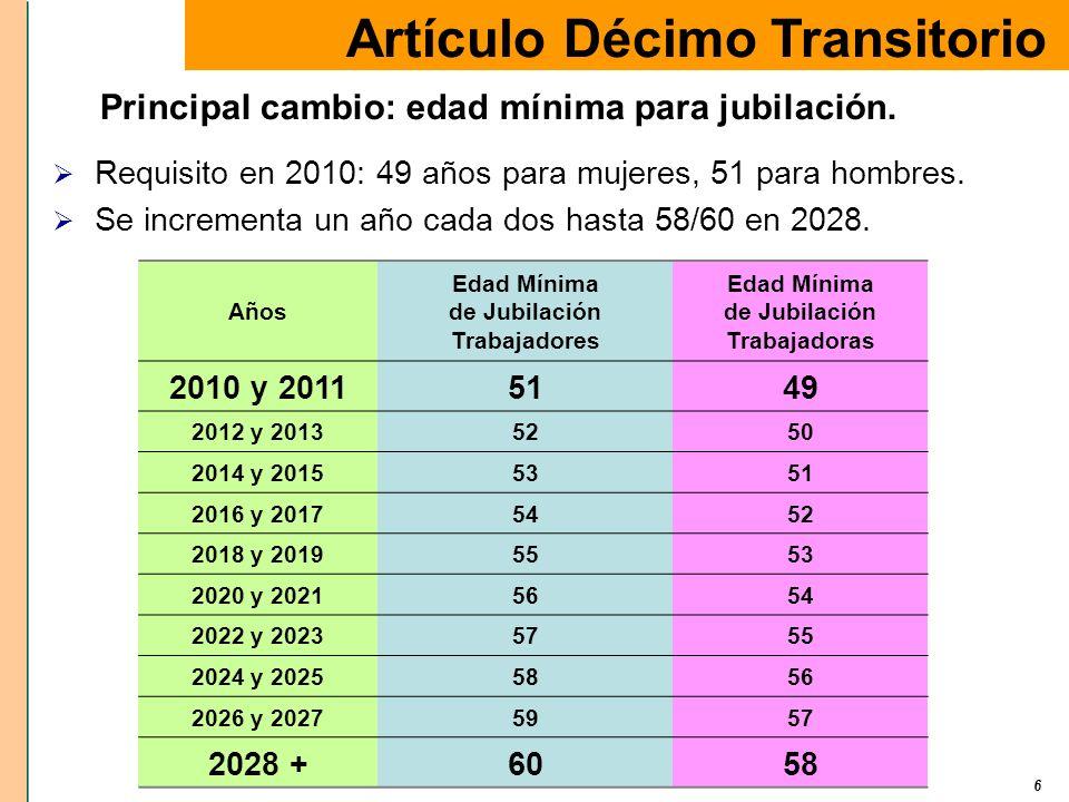 6 Años Edad Mínima de Jubilación Trabajadores Edad Mínima de Jubilación Trabajadoras 2010 y 20115149 2012 y 20135250 2014 y 20155351 2016 y 20175452 2