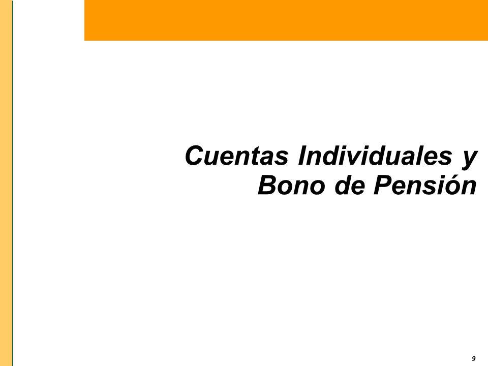 9 Cuentas Individuales y Bono de Pensión 9