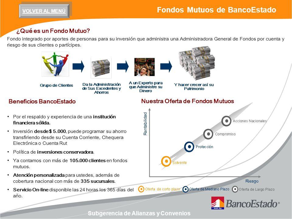 Subgerencia de Alianzas y Convenios ¿Qué es un Fondo Mutuo.