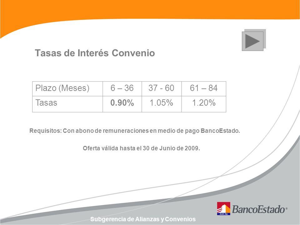 Subgerencia de Alianzas y Convenios Plazo (Meses)6 – 3637 - 6061 – 84 Tasas0.90%1.05%1.20% Tasas de Interés Convenio Requisitos: Con abono de remuneraciones en medio de pago BancoEstado.