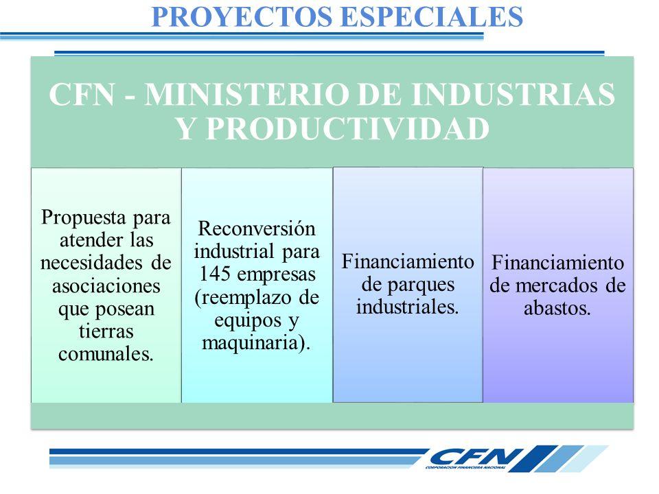 PROYECTOS ESPECIALES CFN - MINISTERIO DE INDUSTRIAS Y PRODUCTIVIDAD Propuesta para atender las necesidades de asociaciones que posean tierras comunale
