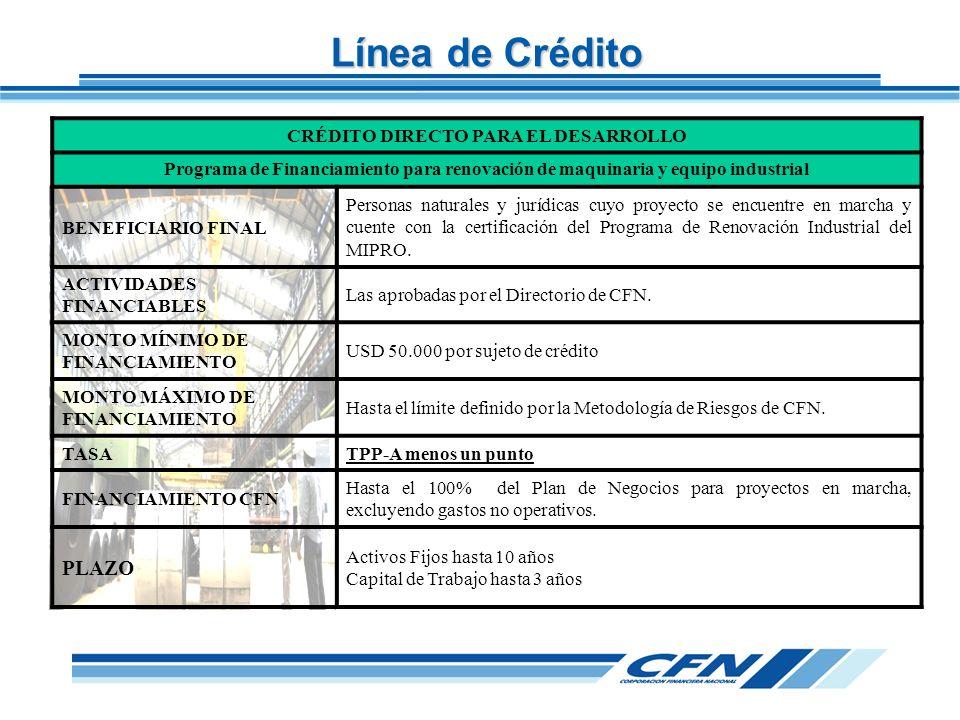 Línea de Crédito CRÉDITO DIRECTO PARA EL DESARROLLO Programa de Financiamiento para renovación de maquinaria y equipo industrial BENEFICIARIO FINAL Pe