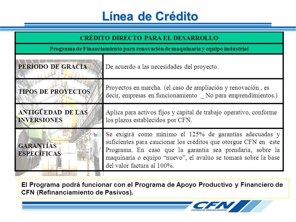CRÉDITO DIRECTO PARA EL DESARROLLO Programa de Financiamiento para renovación de maquinaria y equipo industrial PERÍODO DE GRACIADe acuerdo a las nece
