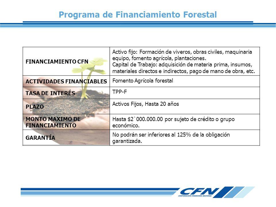 Programa de Financiamiento Forestal FINANCIAMIENTO CFN Activo fijo: Formación de viveros, obras civiles, maquinaria equipo, fomento agrícola, plantaci