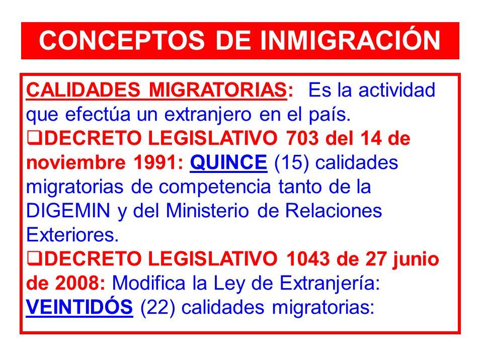 CALIDADES MIGRATORIAS: Es la actividad que efectúa un extranjero en el país. DECRETO LEGISLATIVO 703 del 14 de noviembre 1991: QUINCE (15) calidades m