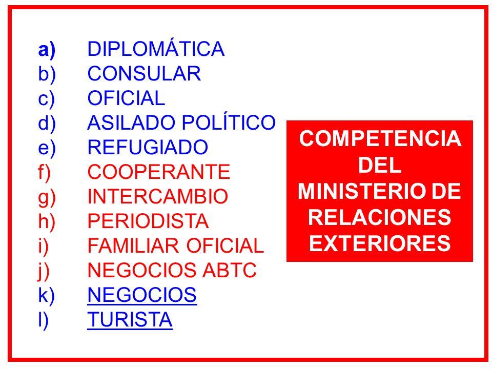 a)DIPLOMÁTICA b)CONSULAR c)OFICIAL d)ASILADO POLÍTICO e)REFUGIADO f)COOPERANTE g)INTERCAMBIO h)PERIODISTA i)FAMILIAR OFICIAL j)NEGOCIOS ABTC k)NEGOCIO