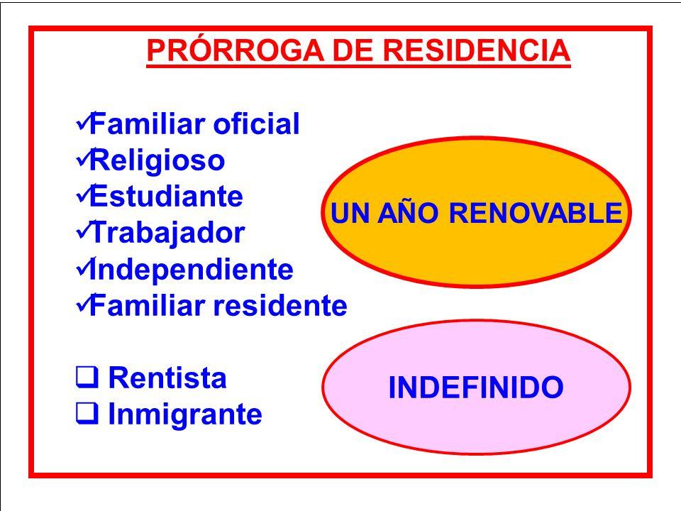 PRÓRROGA DE RESIDENCIA Familiar oficial Religioso Estudiante Trabajador Independiente Familiar residente Rentista Inmigrante UN AÑO RENOVABLE INDEFINI