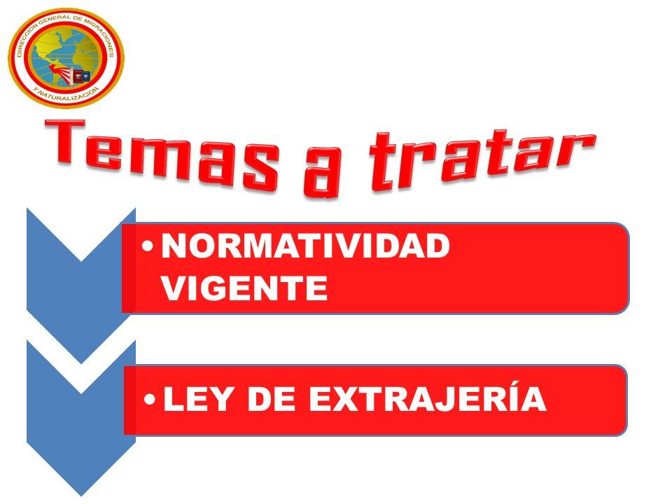 NORMATIVIDAD VIGENTE LEY DE EXTRAJERÍA
