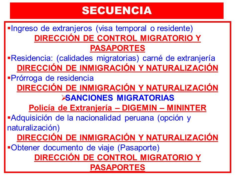 Ingreso de extranjeros (visa temporal o residente) DIRECCIÓN DE CONTROL MIGRATORIO Y PASAPORTES Residencia: (calidades migratorias) carné de extranjer