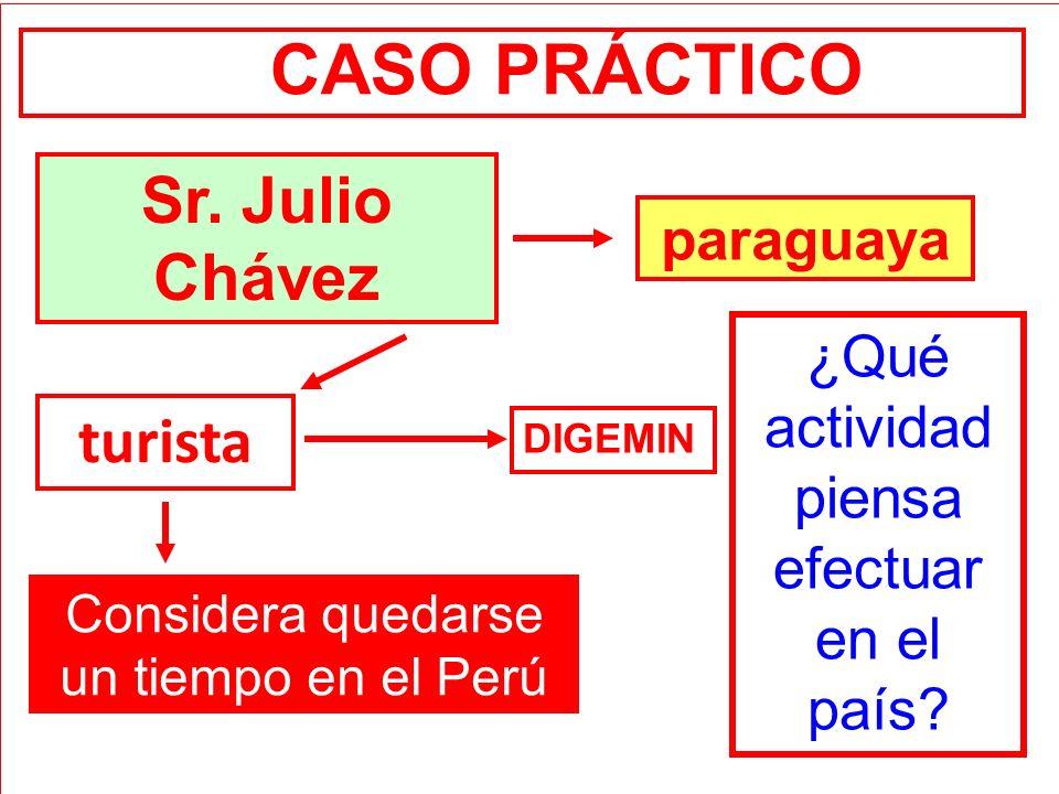 CASO PRÁCTICO Sr. Julio Chávez paraguaya turista Considera quedarse un tiempo en el Perú ¿Qué actividad piensa efectuar en el país? DIGEMIN