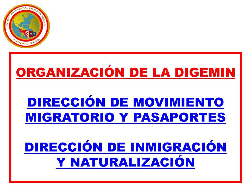 ORGANIZACIÓN DE LA DIGEMIN DIRECCIÓN DE MOVIMIENTO MIGRATORIO Y PASAPORTES DIRECCIÓN DE INMIGRACIÓN Y NATURALIZACIÓN