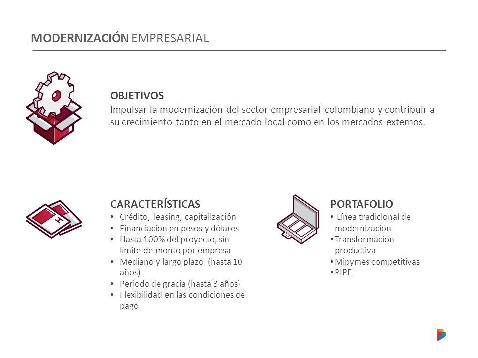 MODERNIZACIÓN EMPRESARIAL PORTAFOLIO Línea tradicional de modernización Transformación productiva Mipymes competitivas PIPE CARACTERÍSTICAS Crédito, l