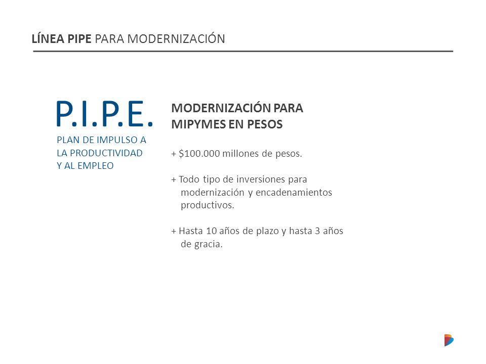 LÍNEA PIPE PARA MODERNIZACIÓN MODERNIZACIÓN PARA MIPYMES EN PESOS + $100.000 millones de pesos. + Todo tipo de inversiones para modernización y encade