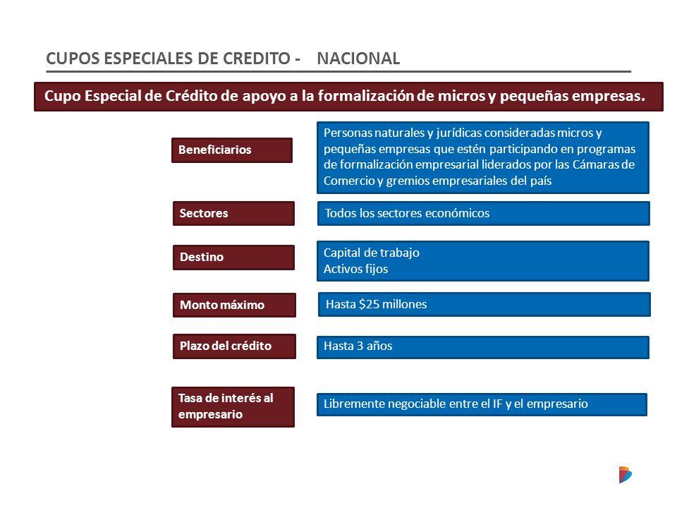 Cupo Especial de Crédito de apoyo a la formalización de micros y pequeñas empresas. Beneficiarios Personas naturales y jurídicas consideradas micros y