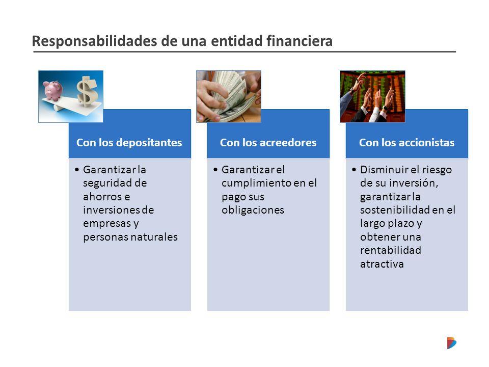 Responsabilidades de una entidad financiera Con los depositantes Garantizar la seguridad de ahorros e inversiones de empresas y personas naturales Con