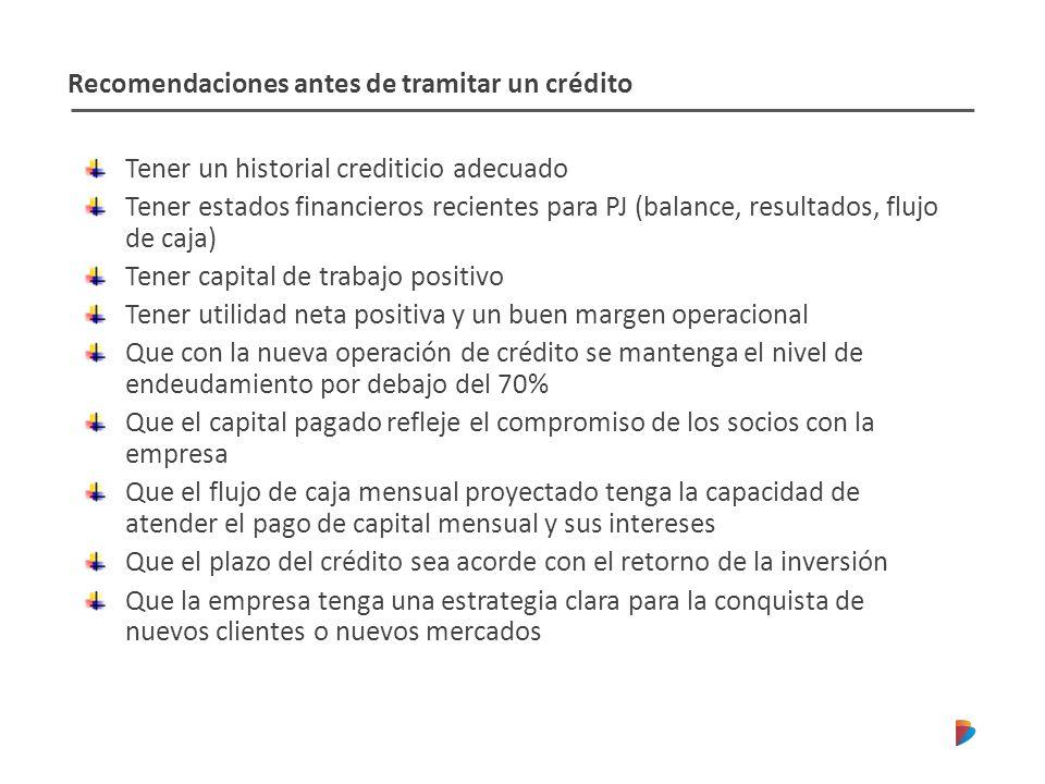 Recomendaciones antes de tramitar un crédito Tener un historial crediticio adecuado Tener estados financieros recientes para PJ (balance, resultados,