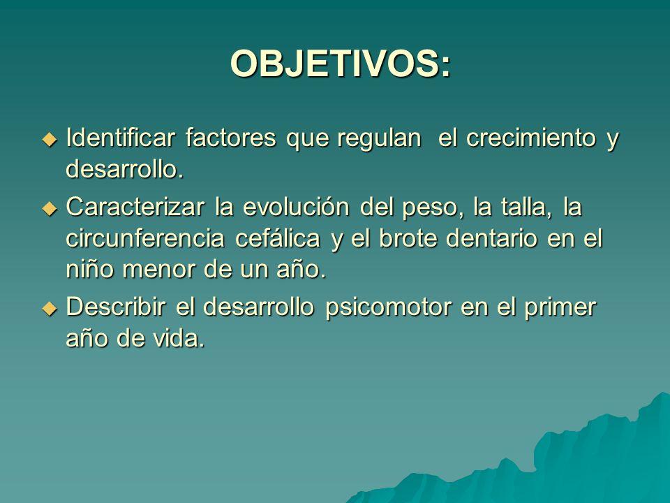 OBJETIVOS: OBJETIVOS: Identificar factores que regulan el crecimiento y desarrollo. Identificar factores que regulan el crecimiento y desarrollo. Cara
