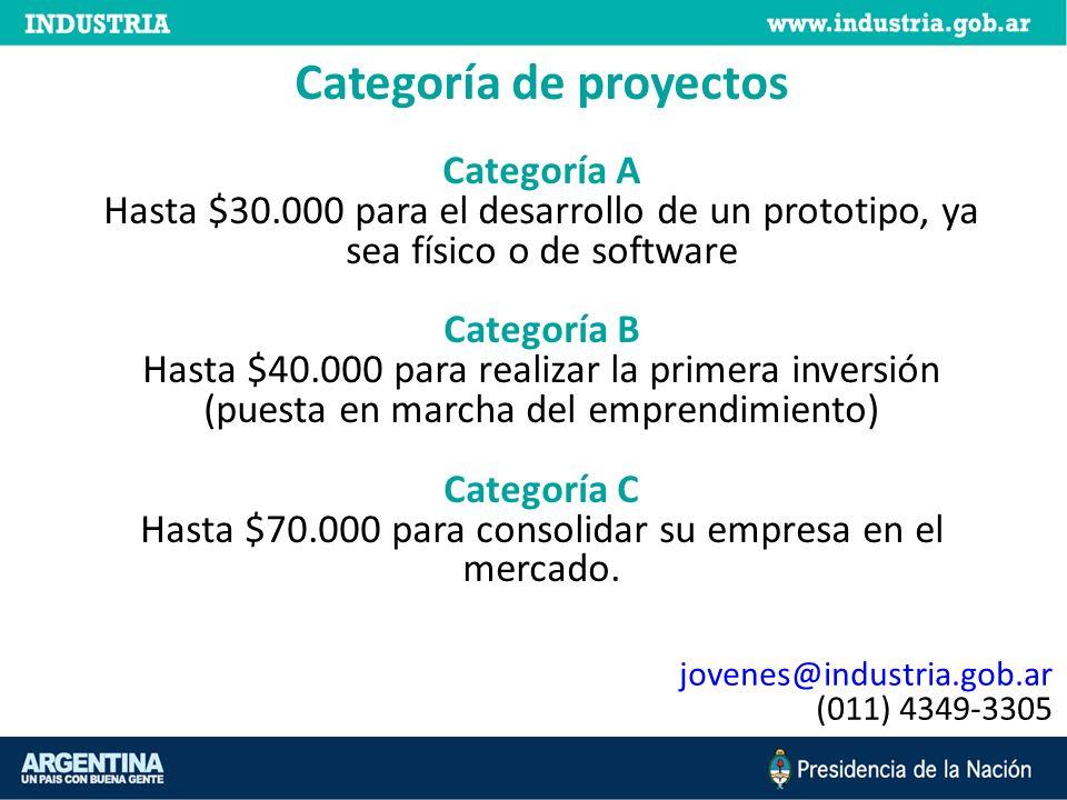 Categoría de proyectos Categoría A Hasta $30.000 para el desarrollo de un prototipo, ya sea físico o de software Categoría B Hasta $40.000 para realizar la primera inversión (puesta en marcha del emprendimiento) Categoría C Hasta $70.000 para consolidar su empresa en el mercado.