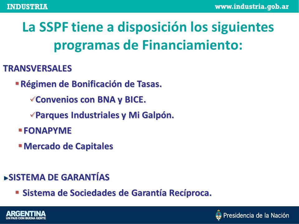 Fondo Nacional de Desarrollo para la Micro, Pequeña y Mediana Empresa (FONAPyME) El programa otorga créditos de mediano y largo plazo para proyectos de inversión de MiPYMEs (Con un mínimo de 2 años de actividad) : De los sectores: Industria, Minería y Agroindustria (82.2 MM de pesos) Servicios Industriales (28.3 MM de pesos) Construcción (37.7 MM de pesos)