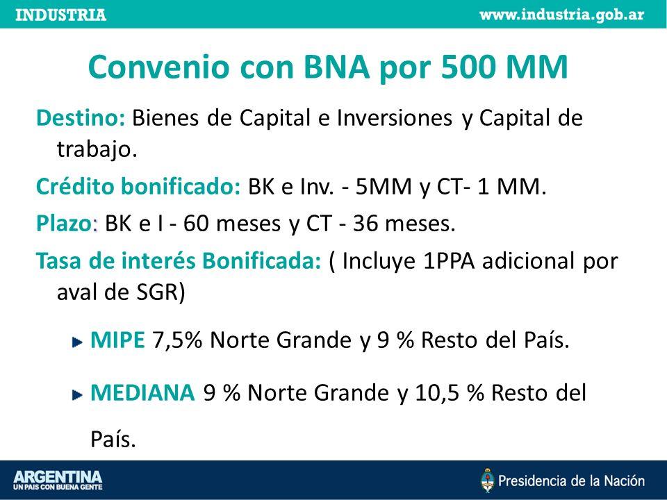 Convenio con BNA por 500 MM Destino: Bienes de Capital e Inversiones y Capital de trabajo.