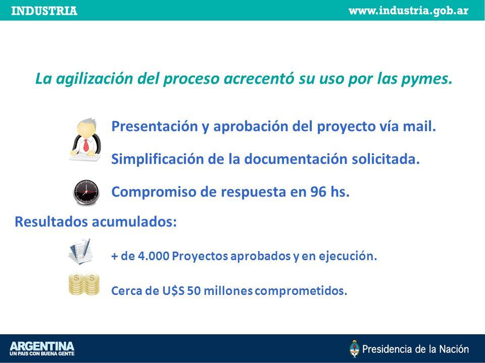 La agilización del proceso acrecentó su uso por las pymes. Presentación y aprobación del proyecto vía mail. Simplificación de la documentación solicit