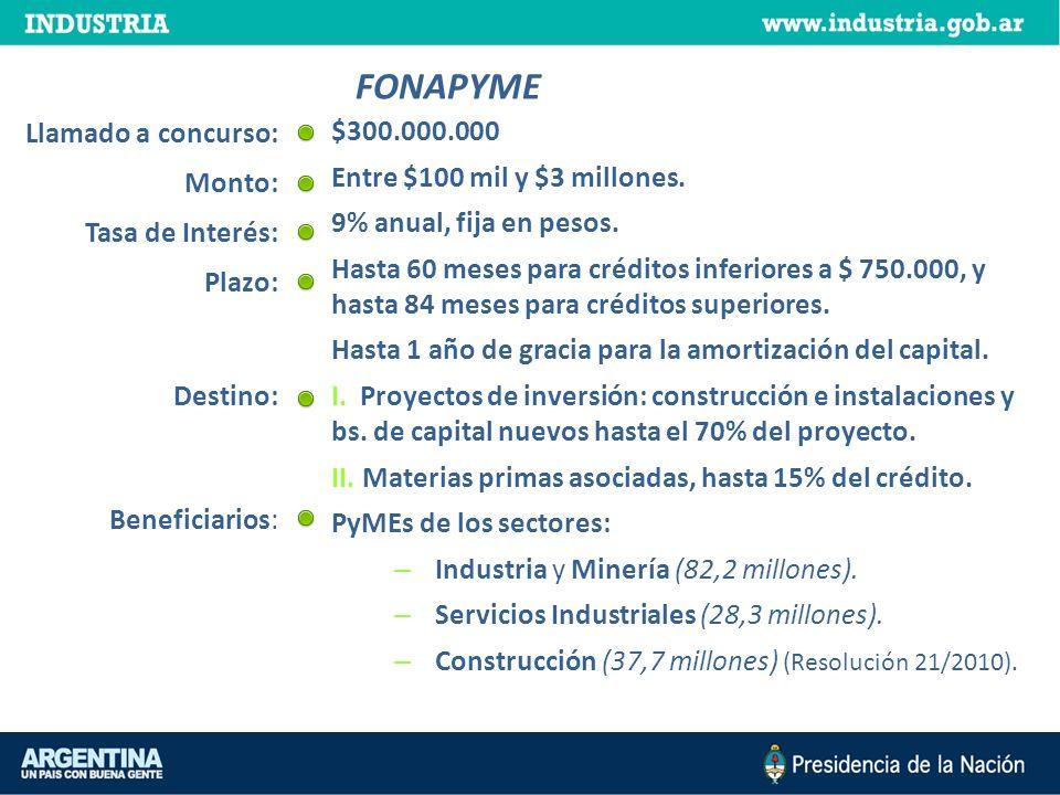 FONAPYME Llamado a concurso: Monto: Tasa de Interés: Plazo: Destino: Beneficiarios: $300.000.000 Entre $100 mil y $3 millones. 9% anual, fija en pesos