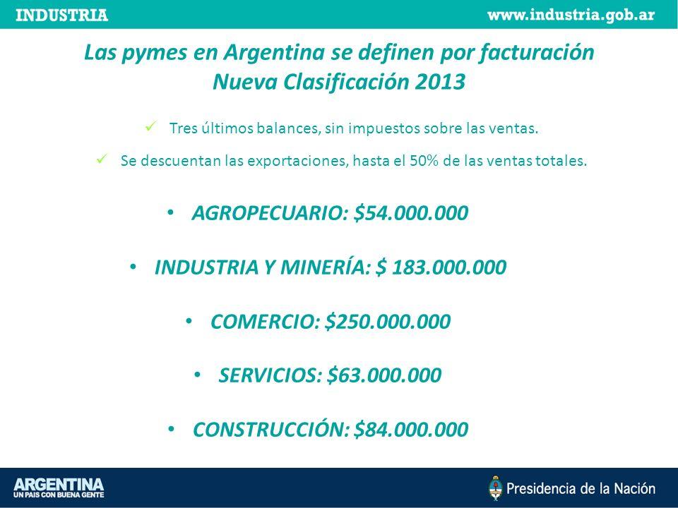Las pymes en Argentina se definen por facturación Nueva Clasificación 2013 Tres últimos balances, sin impuestos sobre las ventas. Se descuentan las ex