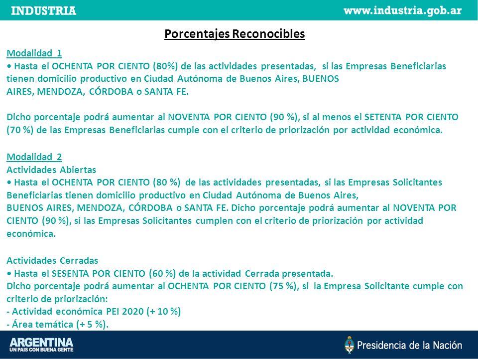 Modalidad 1 Hasta el OCHENTA POR CIENTO (80%) de las actividades presentadas, si las Empresas Beneficiarias tienen domicilio productivo en Ciudad Autó