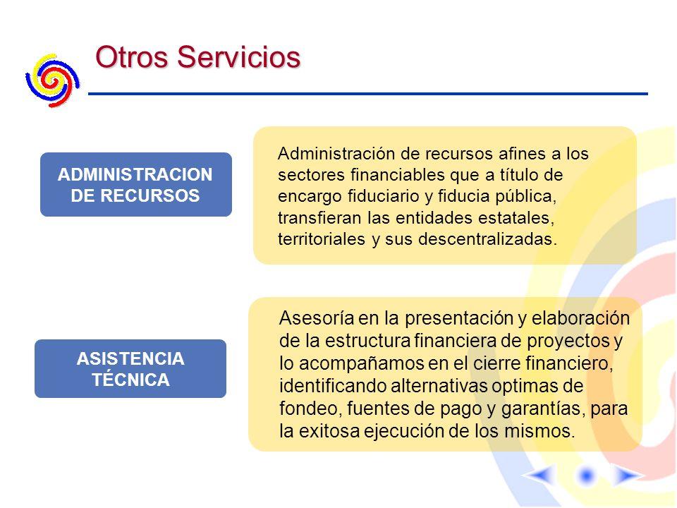 ADMINISTRACION DE RECURSOS ASISTENCIA TÉCNICA Administración de recursos afines a los sectores financiables que a título de encargo fiduciario y fiduc