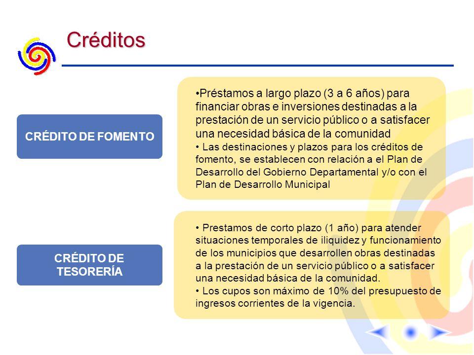 CRÉDITO DE FOMENTO CRÉDITO DE TESORERÍA Préstamos a largo plazo (3 a 6 años) para financiar obras e inversiones destinadas a la prestación de un servi