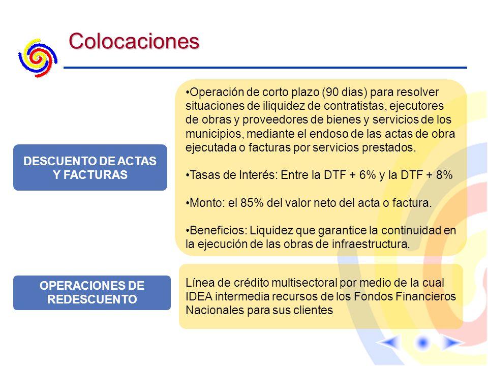 DESCUENTO DE ACTAS Y FACTURAS OPERACIONES DE REDESCUENTO Operación de corto plazo (90 dias) para resolver situaciones de iliquidez de contratistas, ej