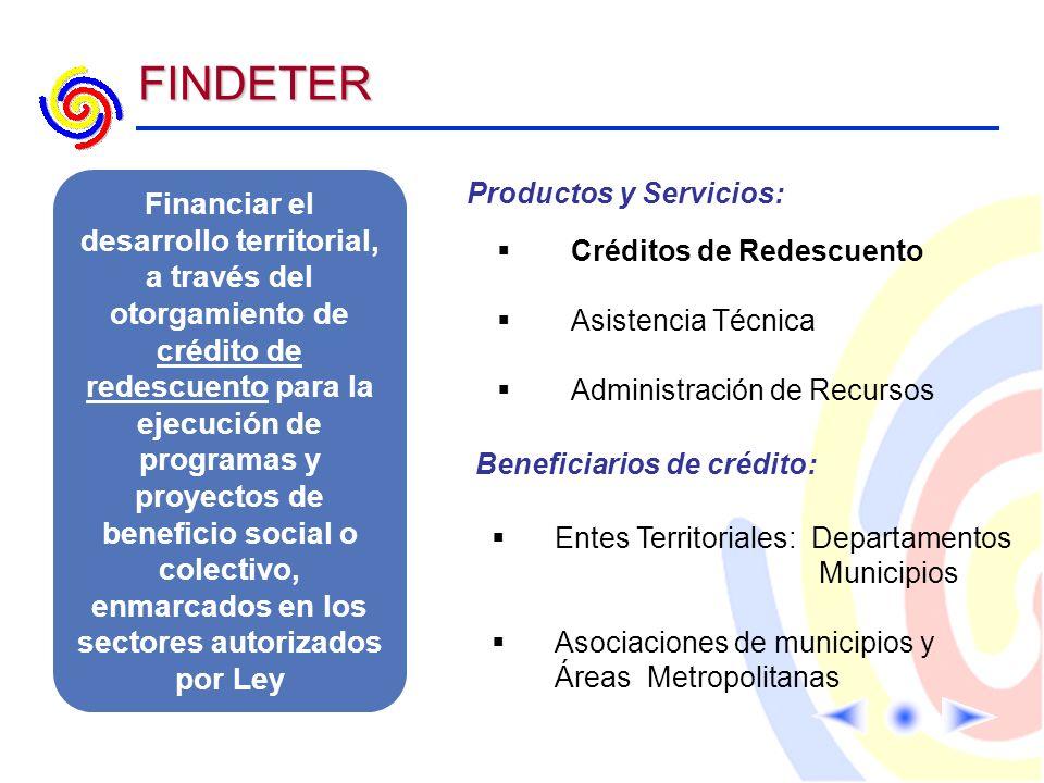 Financiar el desarrollo territorial, a través del otorgamiento de crédito de redescuento para la ejecución de programas y proyectos de beneficio socia