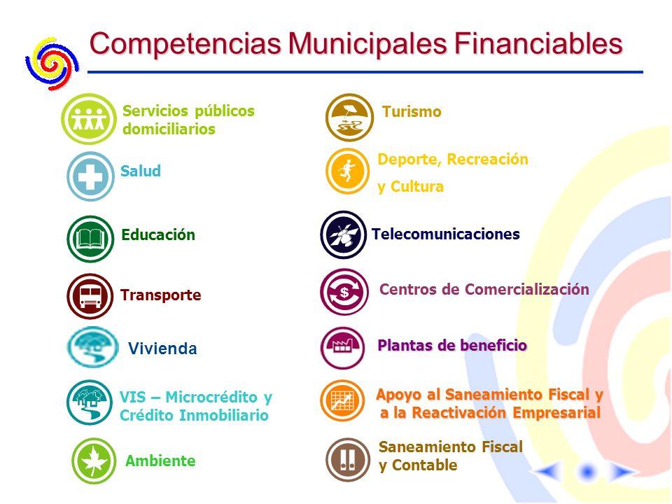 Competencias Municipales Financiables Turismo Servicios públicos domiciliarios Salud Educación Transporte Vivienda Ambiente Deporte, Recreación y Cult