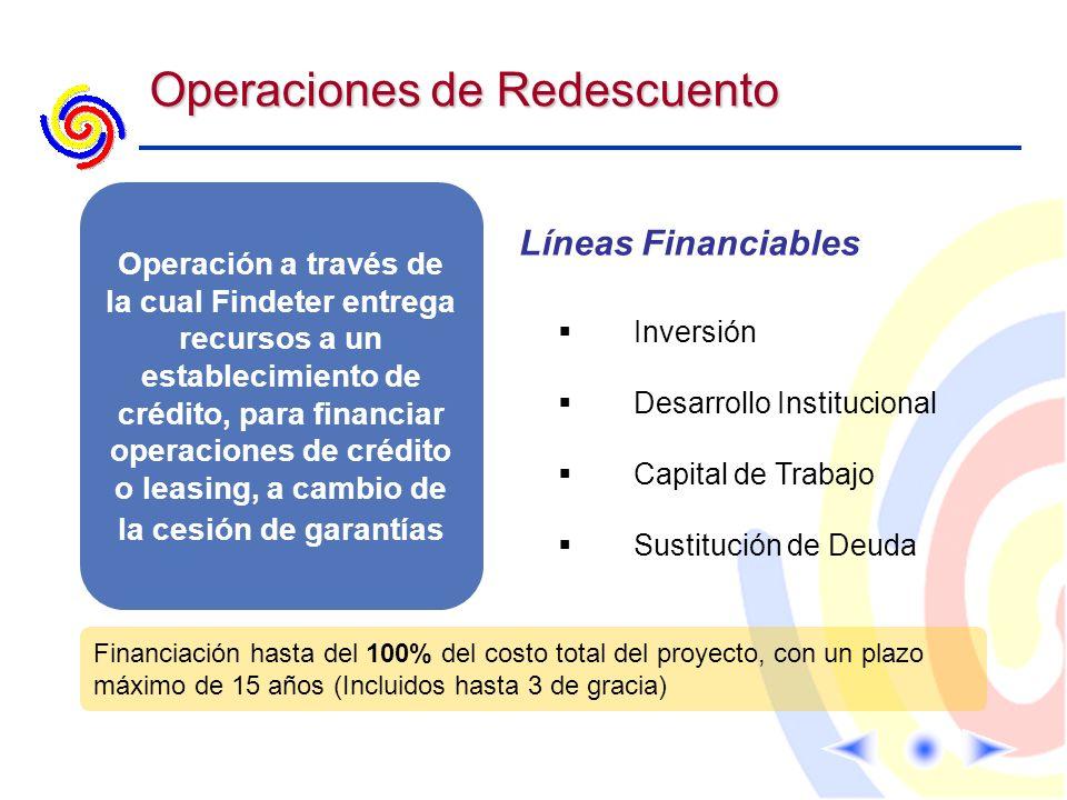 Operación a través de la cual Findeter entrega recursos a un establecimiento de crédito, para financiar operaciones de crédito o leasing, a cambio de