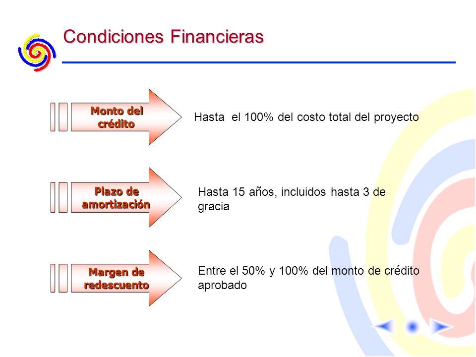 Condiciones Financieras Monto del crédito Hasta el 100% del costo total del proyecto Plazo de amortización Hasta 15 a ñ os, incluidos hasta 3 de graci