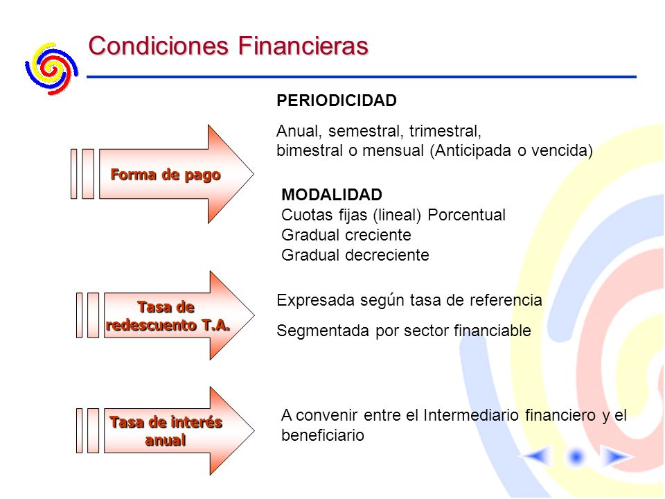 Condiciones Financieras Expresada seg ú n tasa de referencia Segmentada por sector financiable Tasa de interés anual A convenir entre el Intermediario