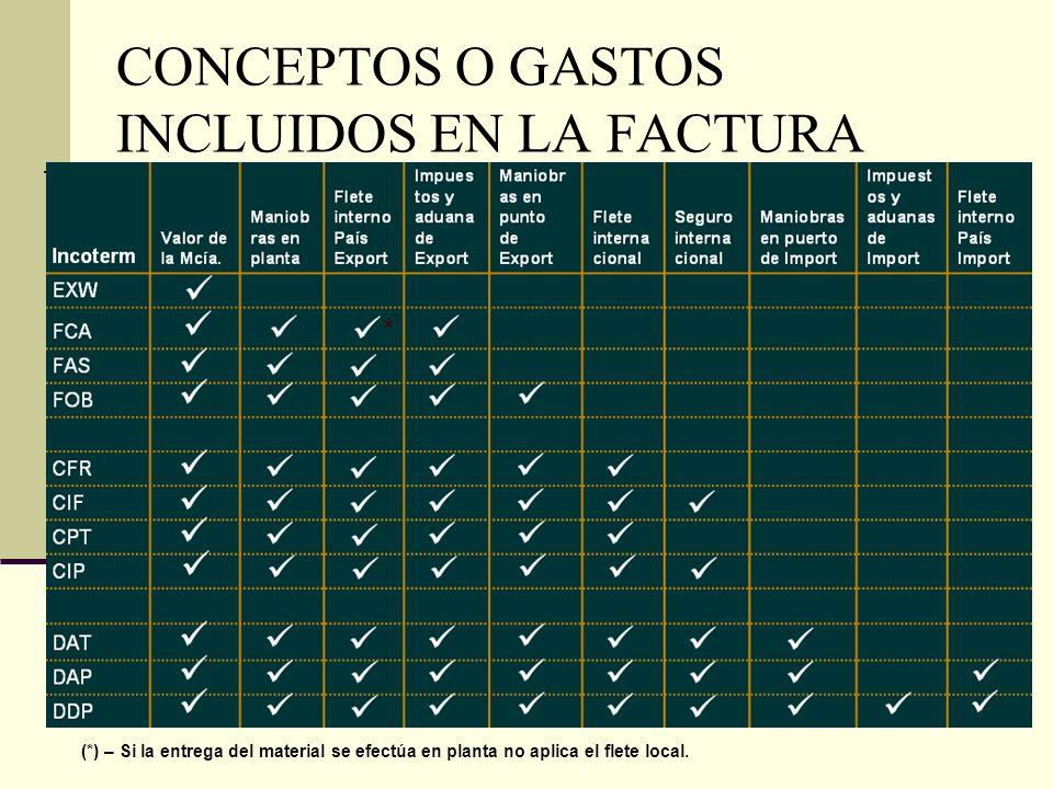 CONCEPTOS O GASTOS INCLUIDOS EN LA FACTURA (*) – Si la entrega del material se efectúa en planta no aplica el flete local.