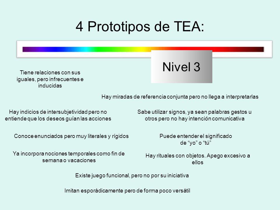 4 Prototipos de TEA: Nivel 3 Tiene relaciones con sus iguales, pero infrecuentes e inducidas Hay miradas de referencia conjunta pero no llega a interp