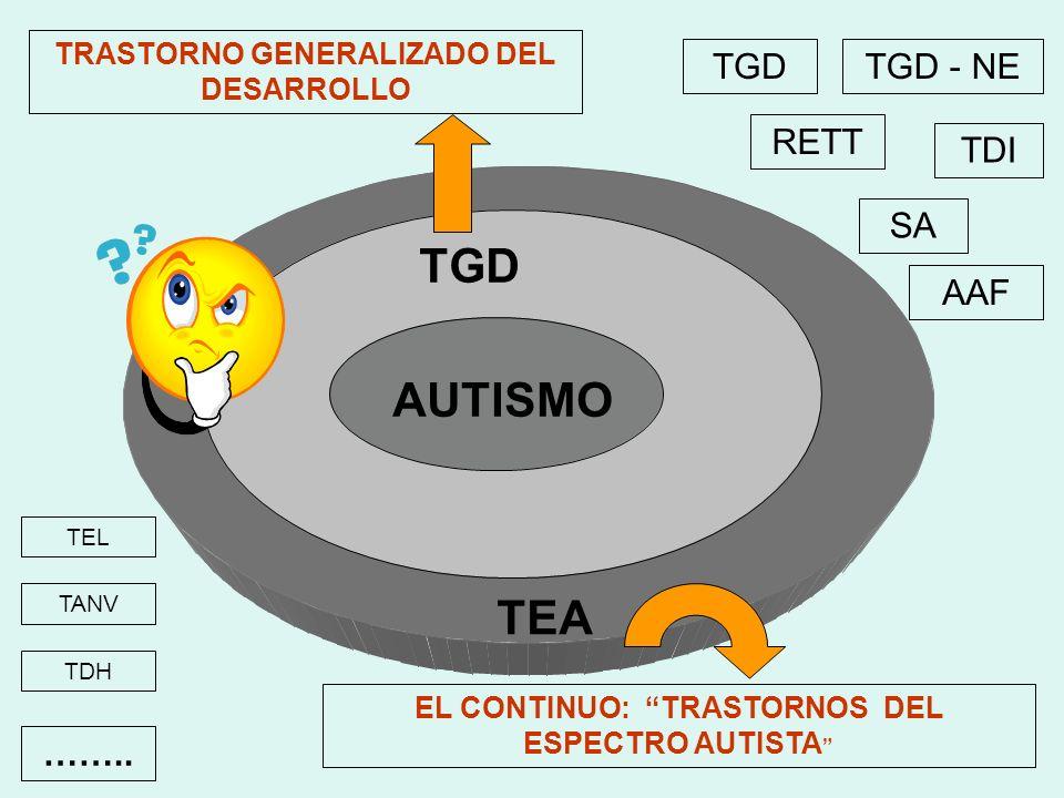 AUTISMO TGD TEA TRASTORNO GENERALIZADO DEL DESARROLLO EL CONTINUO: TRASTORNOS DEL ESPECTRO AUTISTA TGD SA TDI TGD - NE RETT AAF TEL TANV TDH ……..