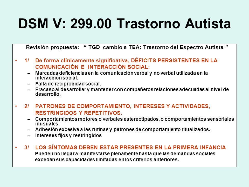 DSM V: 299.00 Trastorno Autista Revisión propuesta: TGD cambio a TEA: Trastorno del Espectro Autista 1/ De forma clínicamente significativa, DÉFICITS