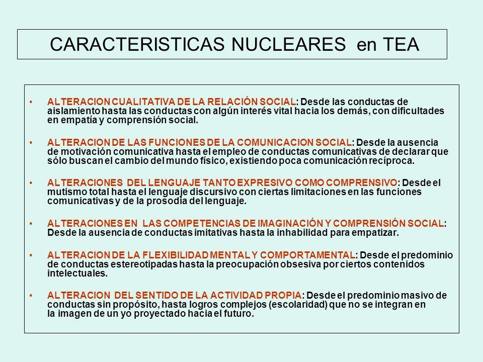 CARACTERISTICAS NUCLEARES en TEA ALTERACION CUALITATIVA DE LA RELACIÓN SOCIAL: Desde las conductas de aislamiento hasta las conductas con algún interé
