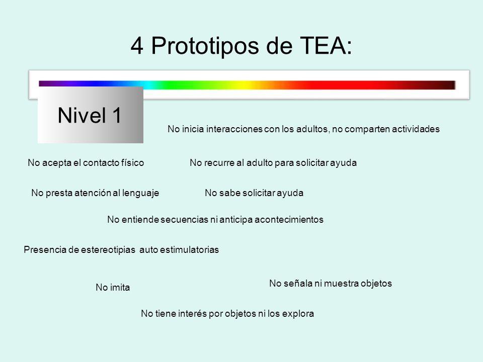 4 Prototipos de TEA: Nivel 1 No acepta el contacto físico No inicia interacciones con los adultos, no comparten actividades No recurre al adulto para
