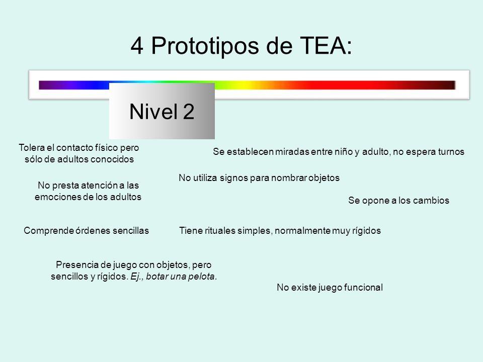 4 Prototipos de TEA: Nivel 2 Tolera el contacto físico pero sólo de adultos conocidos Se establecen miradas entre niño y adulto, no espera turnos No u