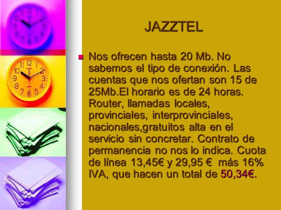 JAZZTEL JAZZTEL Nos ofrecen hasta 20 Mb. No sabemos el tipo de conexión.