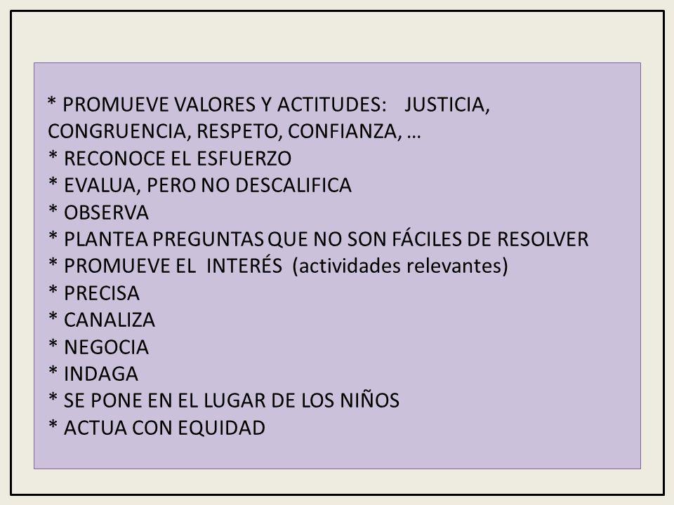 * PROMUEVE VALORES Y ACTITUDES: JUSTICIA, CONGRUENCIA, RESPETO, CONFIANZA, … * RECONOCE EL ESFUERZO * EVALUA, PERO NO DESCALIFICA * OBSERVA * PLANTEA PREGUNTAS QUE NO SON FÁCILES DE RESOLVER * PROMUEVE EL INTERÉS (actividades relevantes) * PRECISA * CANALIZA * NEGOCIA * INDAGA * SE PONE EN EL LUGAR DE LOS NIÑOS * ACTUA CON EQUIDAD