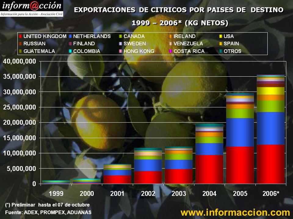 EXPORTACIONES DE CITRICOS POR PAISES DE DESTINO 1999 – 2006* (KG NETOS) (*) Preliminar hasta el 07 de octubre Fuente: ADEX, PROMPEX, ADUANAS www.informaccion.com