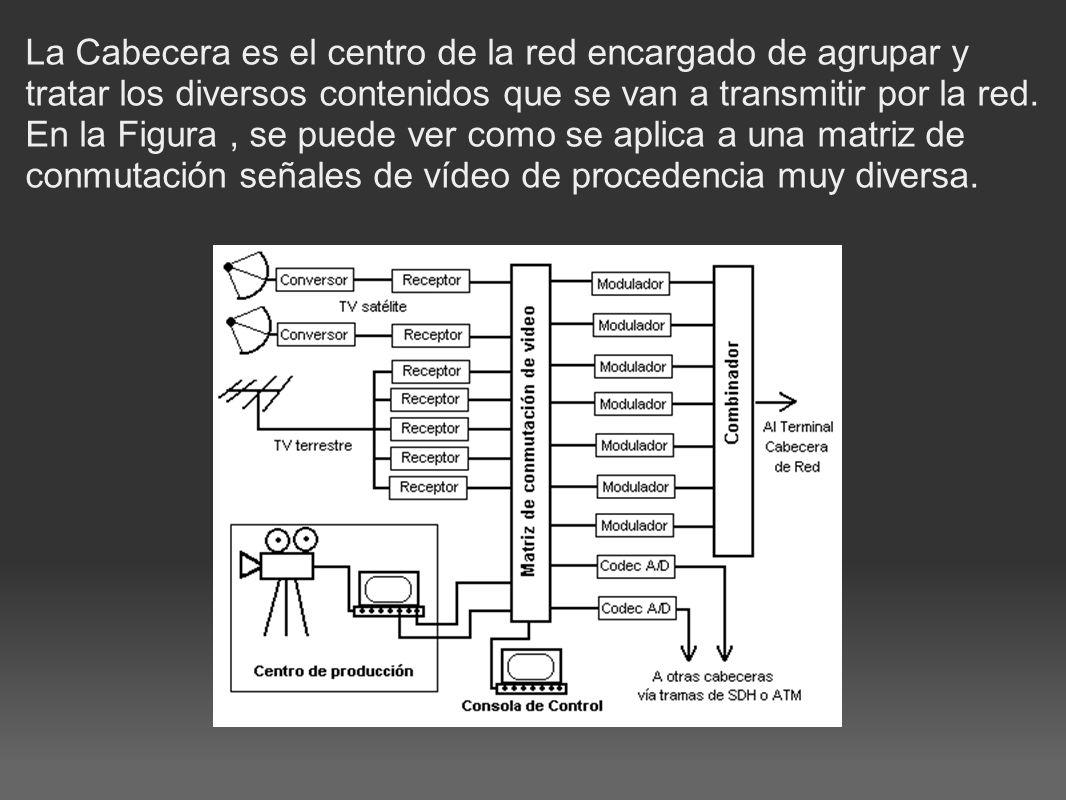 La Cabecera es el centro de la red encargado de agrupar y tratar los diversos contenidos que se van a transmitir por la red. En la Figura, se puede ve